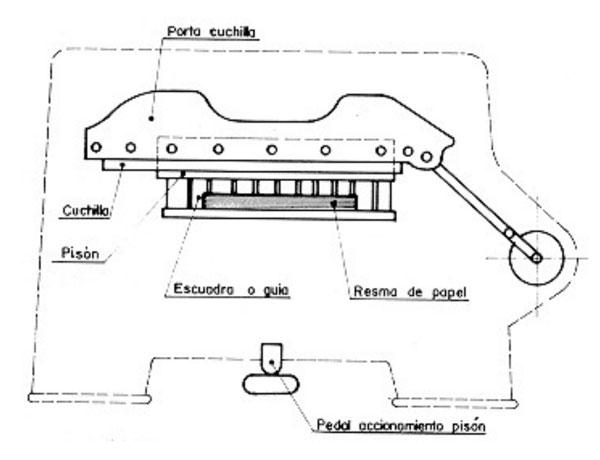 esquema-guillotina